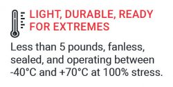 TAC is Light, Durable